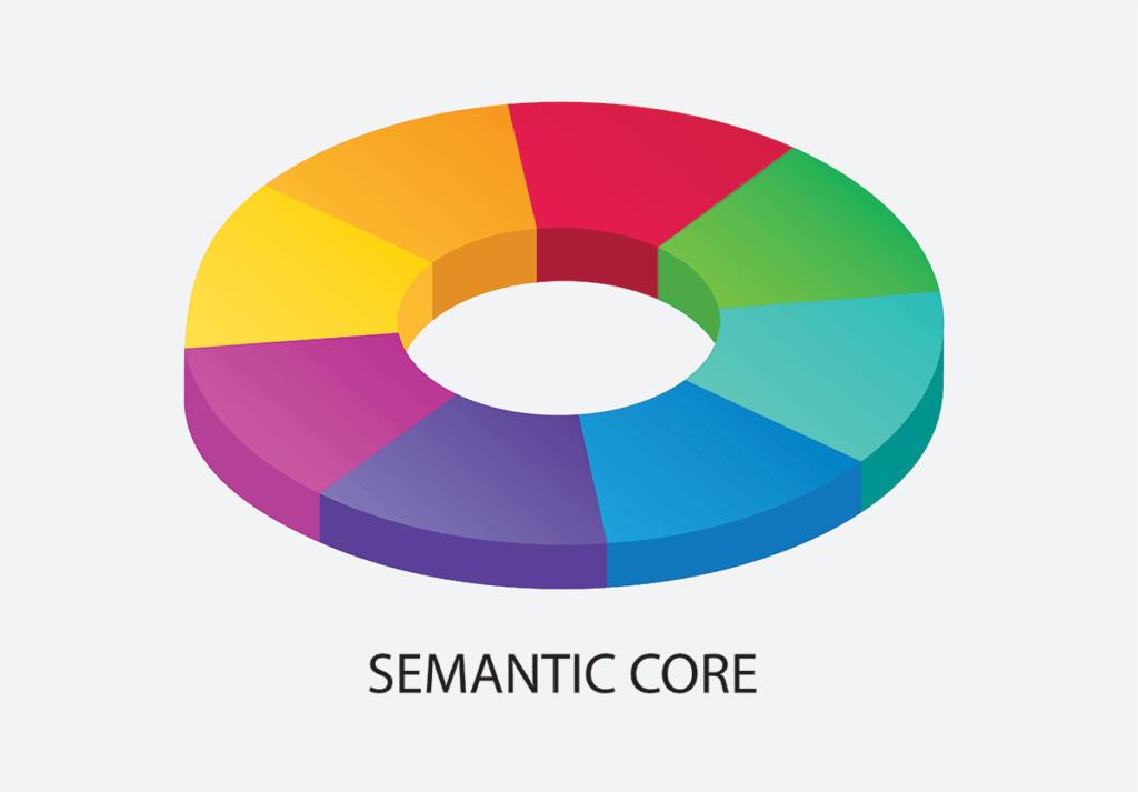 Як зібрати семантичне ядро для сайту?