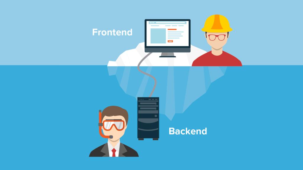 Що таке Frontend і Backend?
